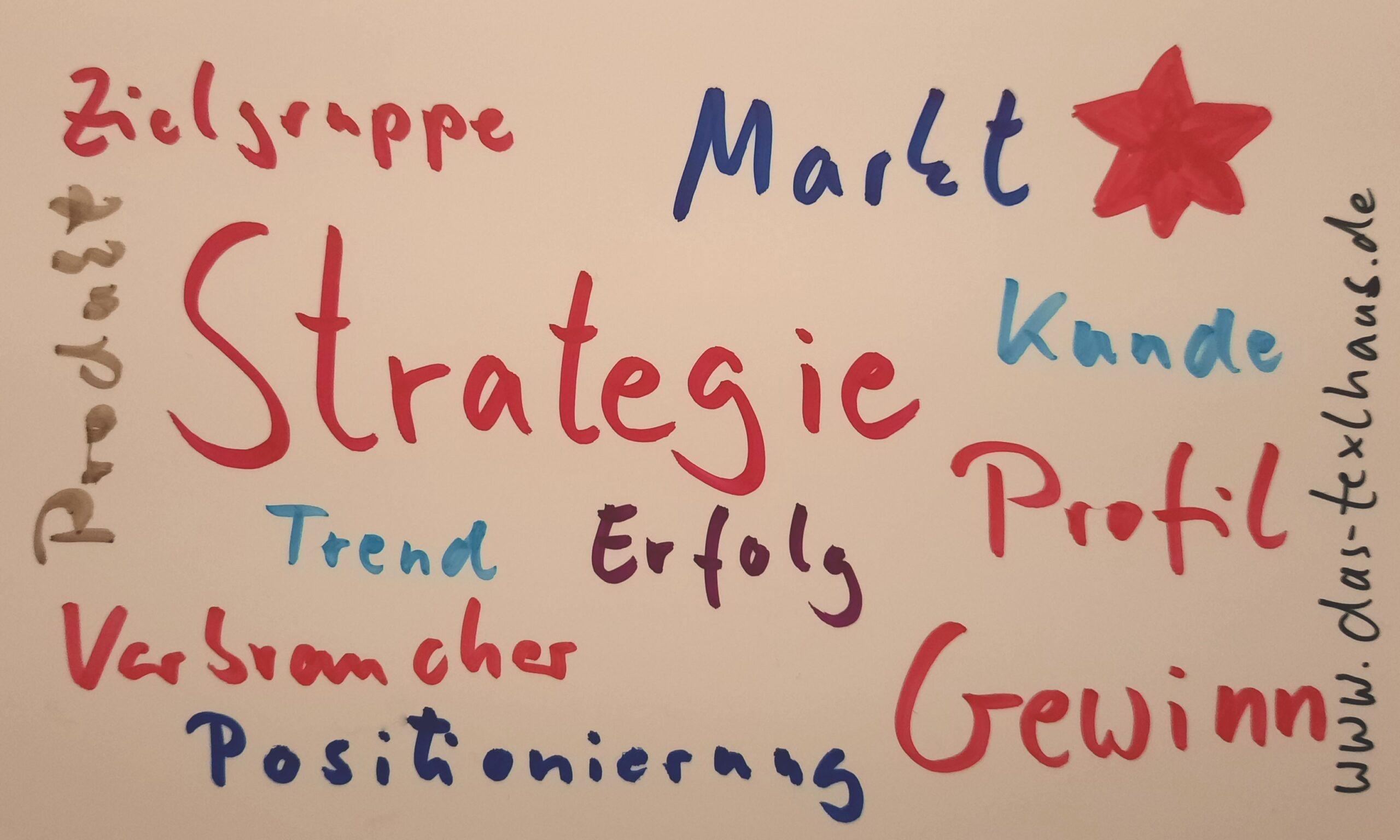 Positionierung am Markt